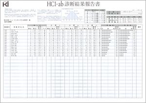 HCi-abの診断結果票のサンプル